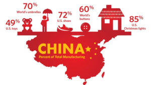 Why you can't find a cheap China factory (manufacturer) supplier ?